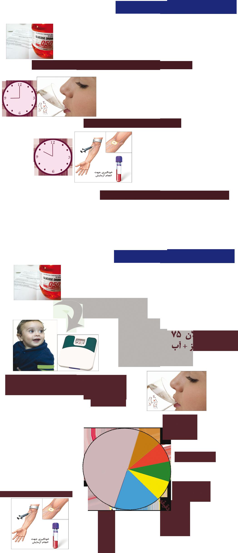 تحمل گلوکزGTT-GCT